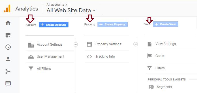 JEM-9-Google-Analytics-Account-Set-Up
