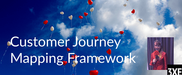 Customer Journey Mapping Framework at 3XE Digital Workshop