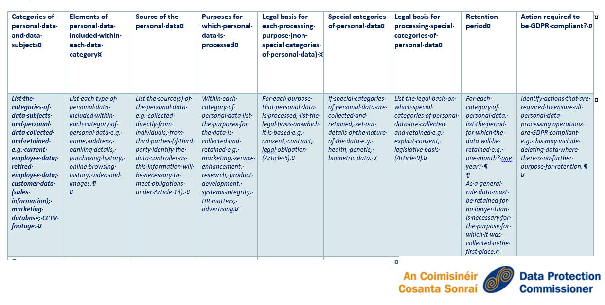 GDPR Resource List For B2B Technology Organizations | JEM 9 ...